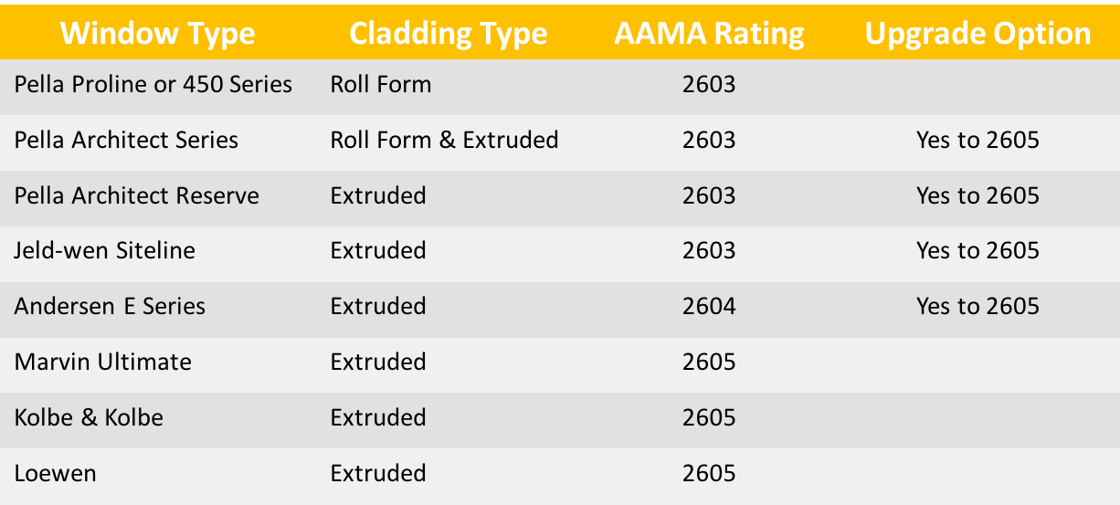 Aluminum Clad Blog Table.png