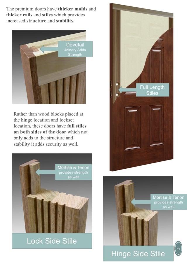 Fiberglass Front Door Page from Buyer Guide.jpg